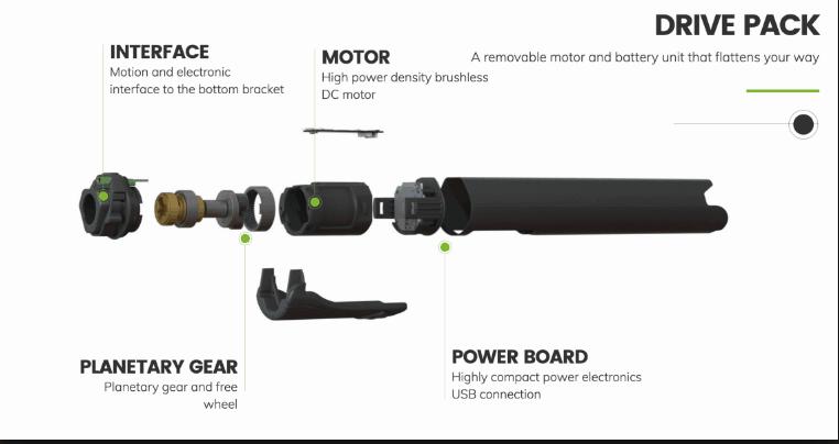 Motore fazua montato su eMugello e-Bike Gravel Lombardo 2018: schema dei pezzi del sistema.