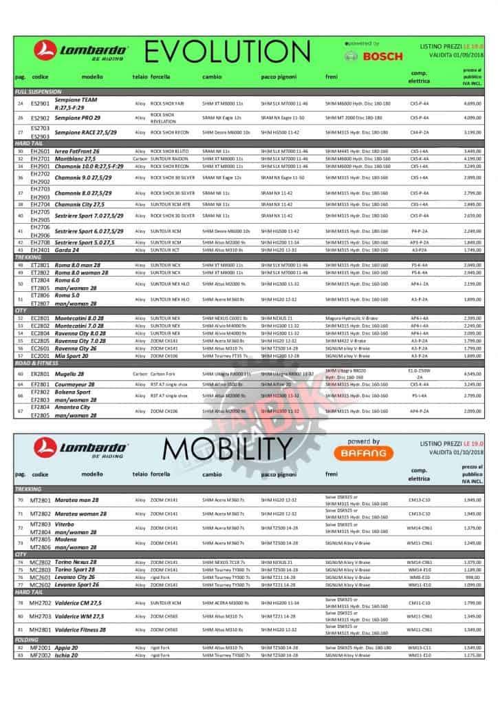 Listino prezzi e bike 2019 Lombardo 2019 motore Bosch e Bafang